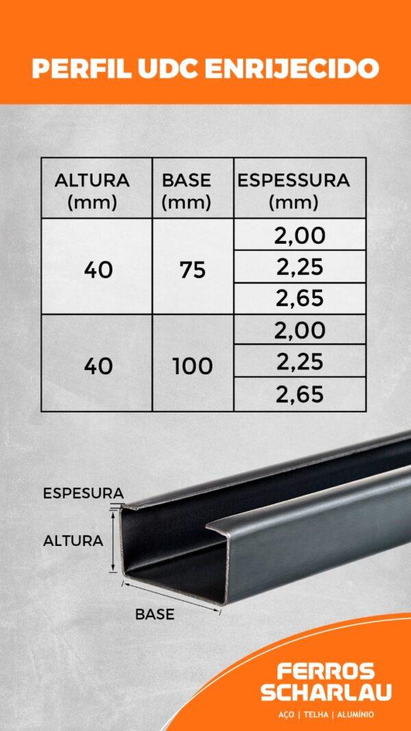 Perfil de Aço Enrijecido para Estruturas metálicas